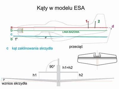 Budowa ESA - Kąty w modelu ESA