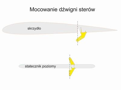 Budowa ESA - Mocowanie dźwigni sterow