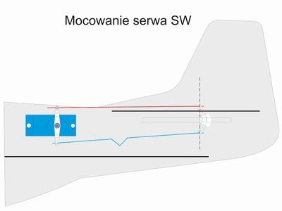 Budowa ESA - Mocowanie serwa steru wysokości