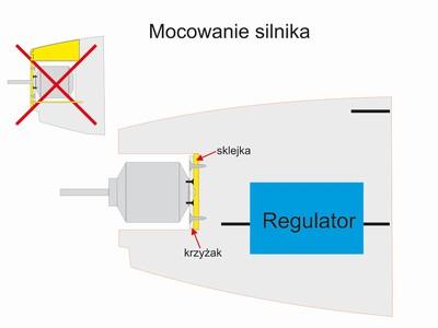 Budowa ESA - Mocowanie silnika