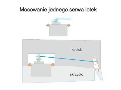 Budowa ESA - Mocowanie jednego serwa lotek